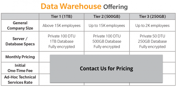 data warehouse chart