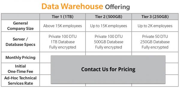 data warehouse chart