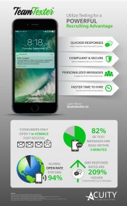 texting for recruiting infographic
