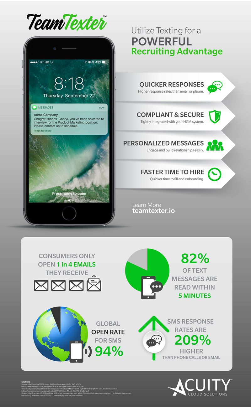 TeamTexter Recruiting Infographic